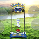 Pokemon Go NEWS: Community Day 2 special, Rayquaza update, New Shiny Pocket Monsters